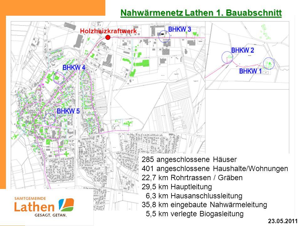 Nahwärmenetz Lathen 1. Bauabschnitt Holzheizkraftwerk 285 angeschlossene Häuser 401 angeschlossene Haushalte/Wohnungen 22,7 km Rohrtrassen / Gräben 29