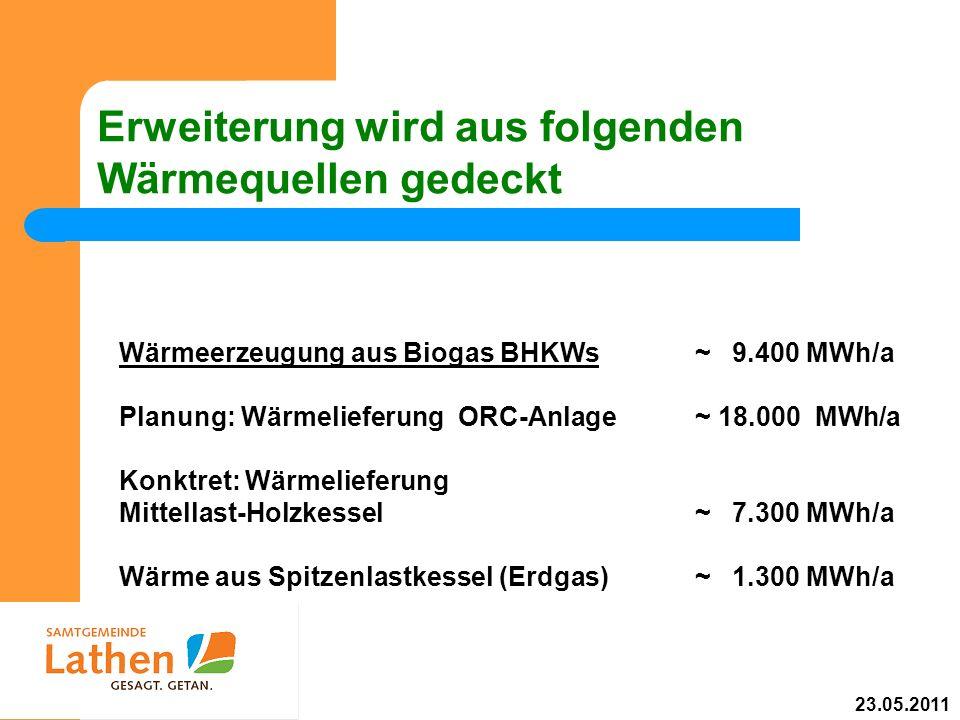 Wärmeerzeugung aus Biogas BHKWs~ 9.400 MWh/a Planung: Wärmelieferung ORC-Anlage ~ 18.000 MWh/a Konktret: Wärmelieferung Mittellast-Holzkessel~ 7.300 M