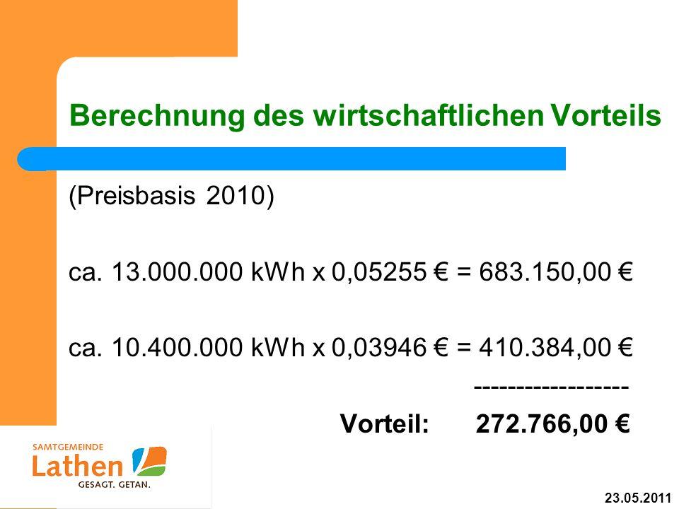Berechnung des wirtschaftlichen Vorteils (Preisbasis 2010) ca. 13.000.000 kWh x 0,05255 = 683.150,00 ca. 10.400.000 kWh x 0,03946 = 410.384,00 -------