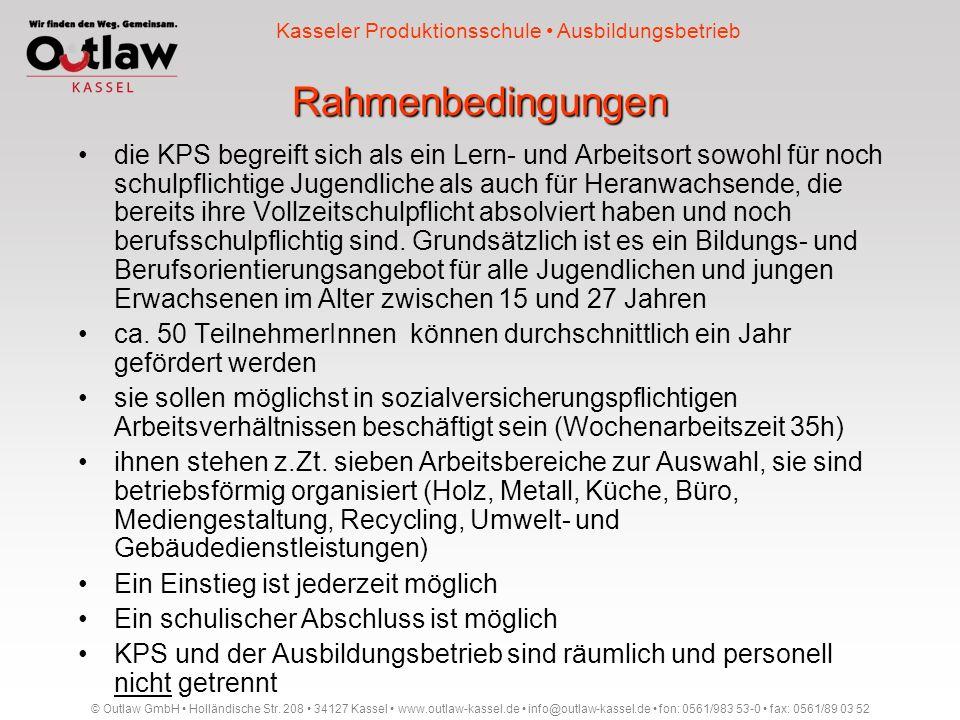 Konzept © Outlaw GmbH Holländische Str.