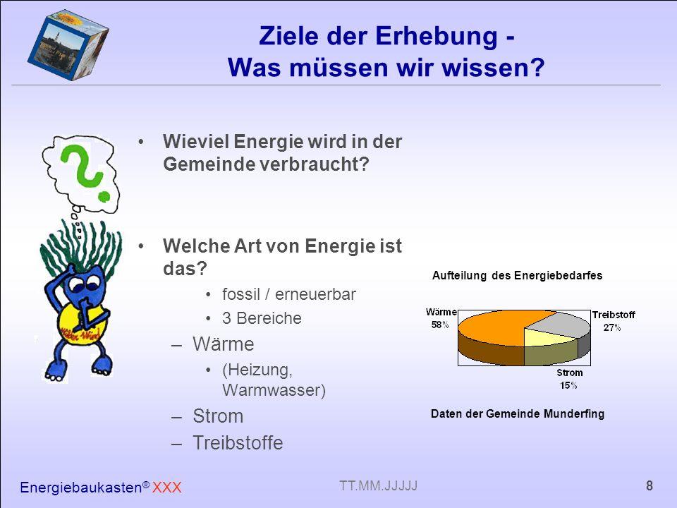 Energiebaukasten ® XXX 8TT.MM.JJJJJ Ziele der Erhebung - Was müssen wir wissen? Wieviel Energie wird in der Gemeinde verbraucht? Welche Art von Energi
