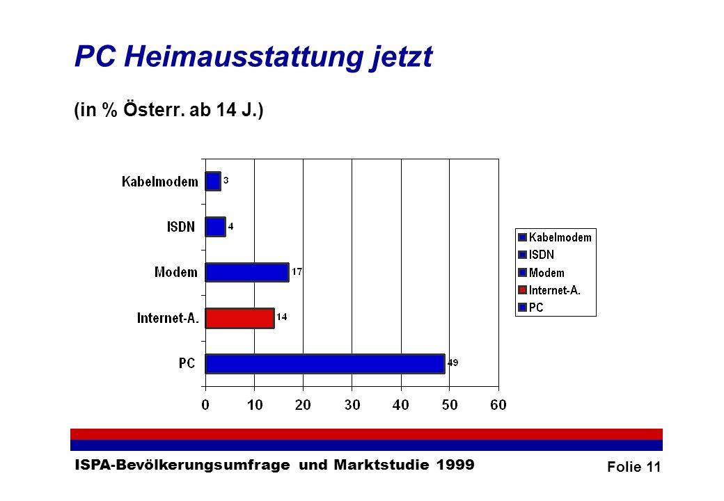 Folie 11 ISPA-Bevölkerungsumfrage und Marktstudie 1999 PC Heimausstattung jetzt (in % Österr.