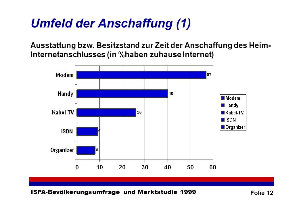 Folie 12 ISPA-Bevölkerungsumfrage und Marktstudie 1999 Umfeld der Anschaffung (1) Ausstattung bzw.