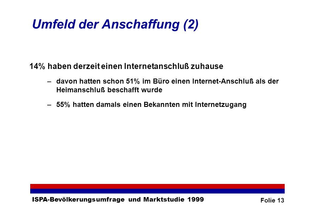 Folie 13 ISPA-Bevölkerungsumfrage und Marktstudie 1999 Umfeld der Anschaffung (2) 14% haben derzeit einen Internetanschluß zuhause –davon hatten schon 51% im Büro einen Internet-Anschluß als der Heimanschluß beschafft wurde –55% hatten damals einen Bekannten mit Internetzugang