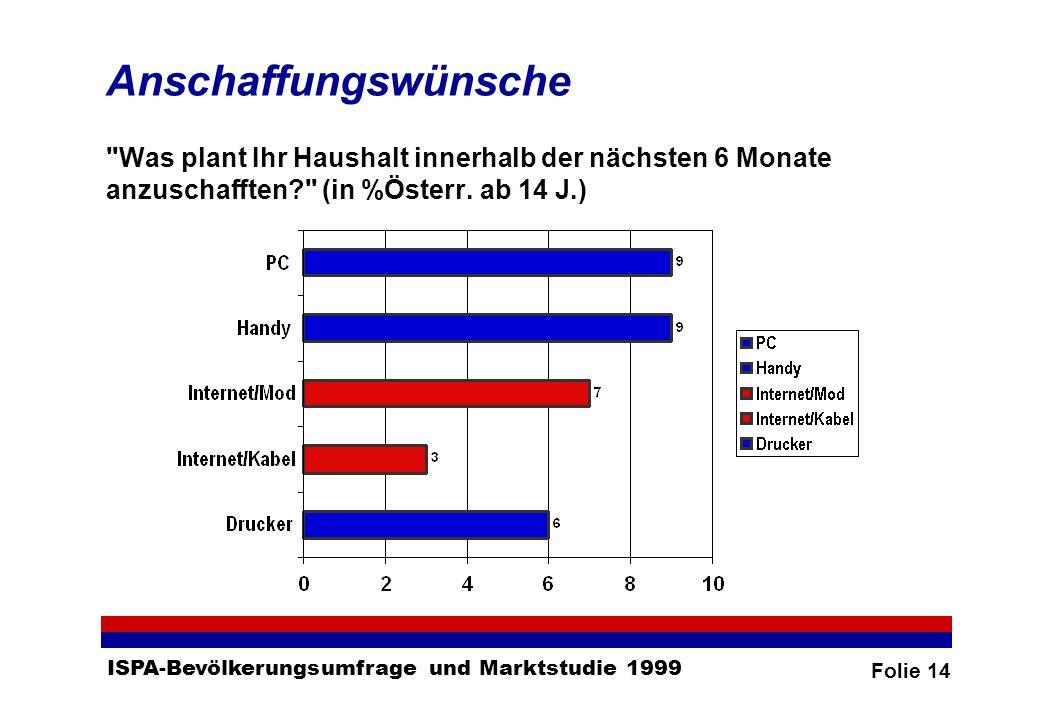 Folie 14 ISPA-Bevölkerungsumfrage und Marktstudie 1999 Anschaffungswünsche Was plant Ihr Haushalt innerhalb der nächsten 6 Monate anzuschafften (in %Österr.