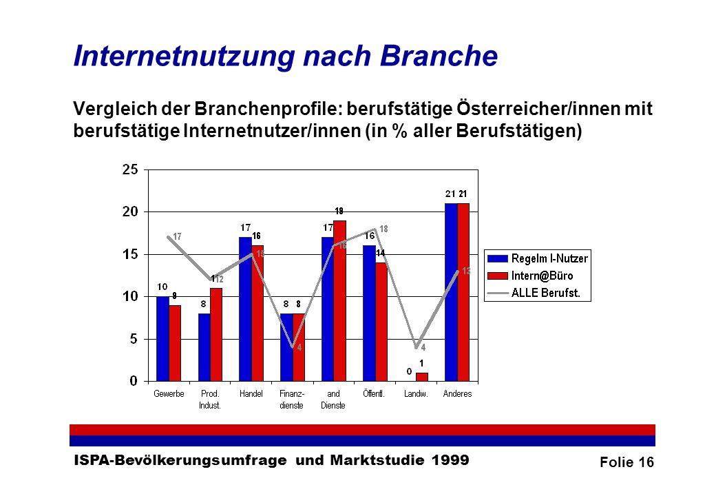 Folie 16 ISPA-Bevölkerungsumfrage und Marktstudie 1999 Internetnutzung nach Branche Vergleich der Branchenprofile: berufstätige Österreicher/innen mit berufstätige Internetnutzer/innen (in % aller Berufstätigen)