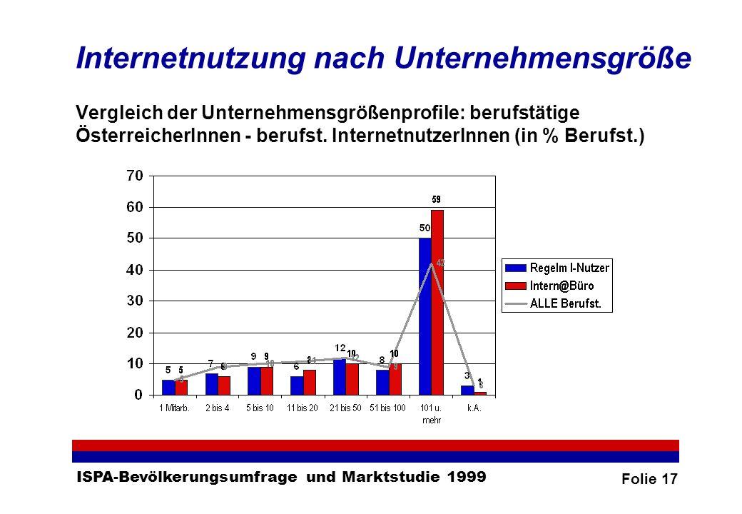 Folie 17 ISPA-Bevölkerungsumfrage und Marktstudie 1999 Internetnutzung nach Unternehmensgröße Vergleich der Unternehmensgrößenprofile: berufstätige ÖsterreicherInnen - berufst.
