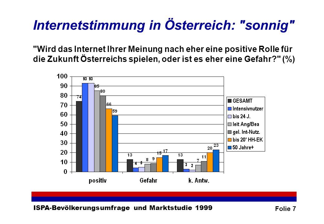Folie 7 ISPA-Bevölkerungsumfrage und Marktstudie 1999 Internetstimmung in Österreich: sonnig Wird das Internet Ihrer Meinung nach eher eine positive Rolle für die Zukunft Österreichs spielen, oder ist es eher eine Gefahr (%)