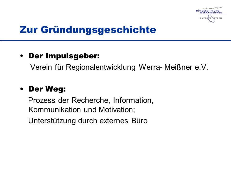 Zur Gründungsgeschichte Der Impulsgeber: Verein für Regionalentwicklung Werra- Meißner e.V.