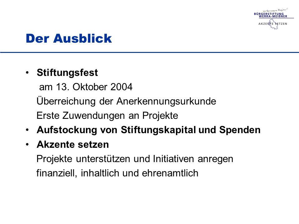Der Ausblick Stiftungsfest am 13.