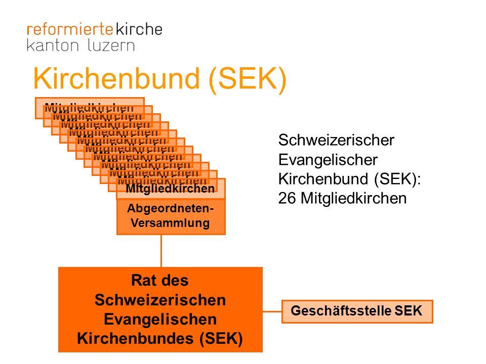 Kirchenbund (SEK) Rat des Schweizerischen Evangelischen Kirchenbundes (SEK) Geschäftsstelle SEK Mitgliedkirchen Abgeordneten- Versammlung Schweizerisc