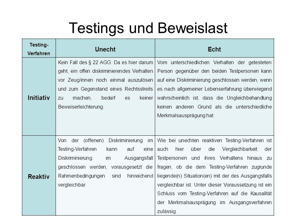 Testings und Beweislast Testing- Verfahren UnechtEcht Initiativ Kein Fall des § 22 AGG: Da es hier darum geht, ein offen diskriminierendes Verhalten v