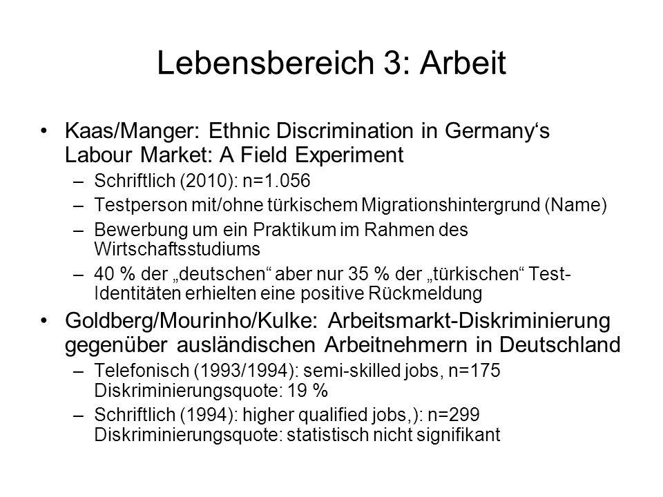 Lebensbereich 3: Arbeit Kaas/Manger: Ethnic Discrimination in Germanys Labour Market: A Field Experiment –Schriftlich (2010): n=1.056 –Testperson mit/