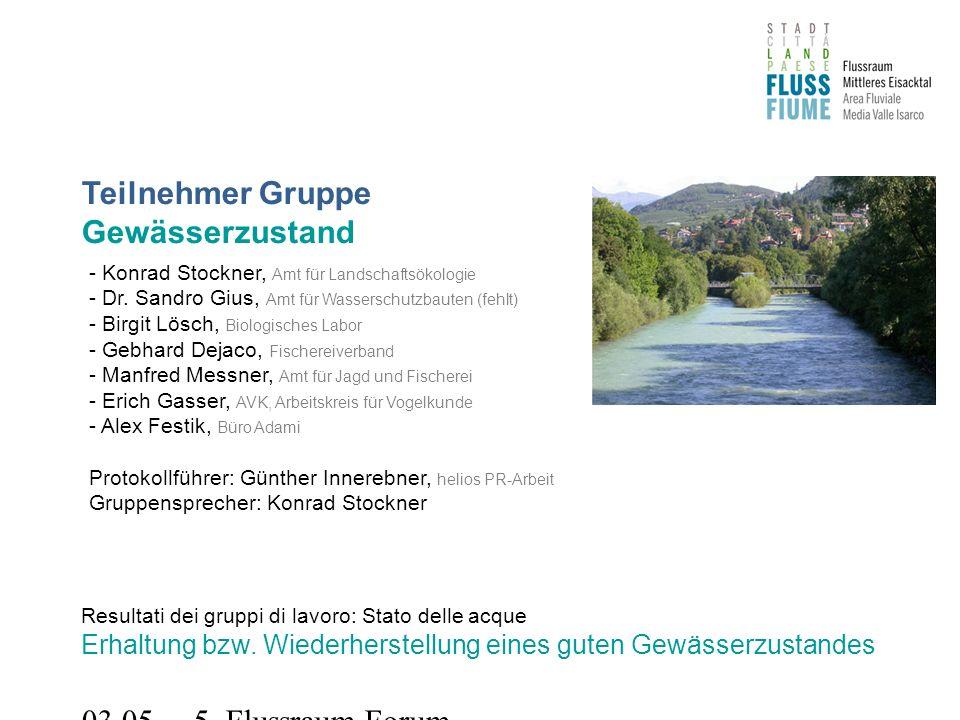 03.05.2011 5. Flussraum-Forum Teilnehmer Gruppe Gewässerzustand Resultati dei gruppi di lavoro: Stato delle acque Erhaltung bzw. Wiederherstellung ein