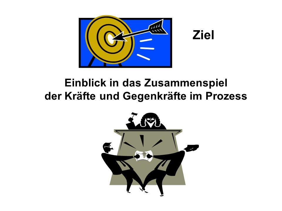 Amtsstatthalteramt / Kt.
