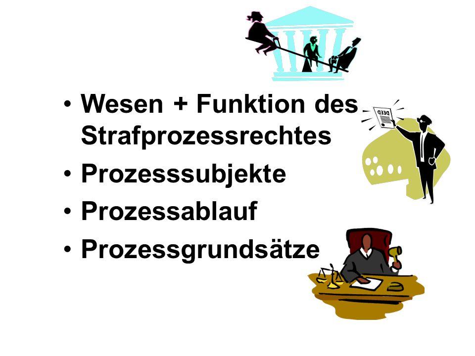 Programm 18.Februar:Einführung (Burri/Schmitt) 18.
