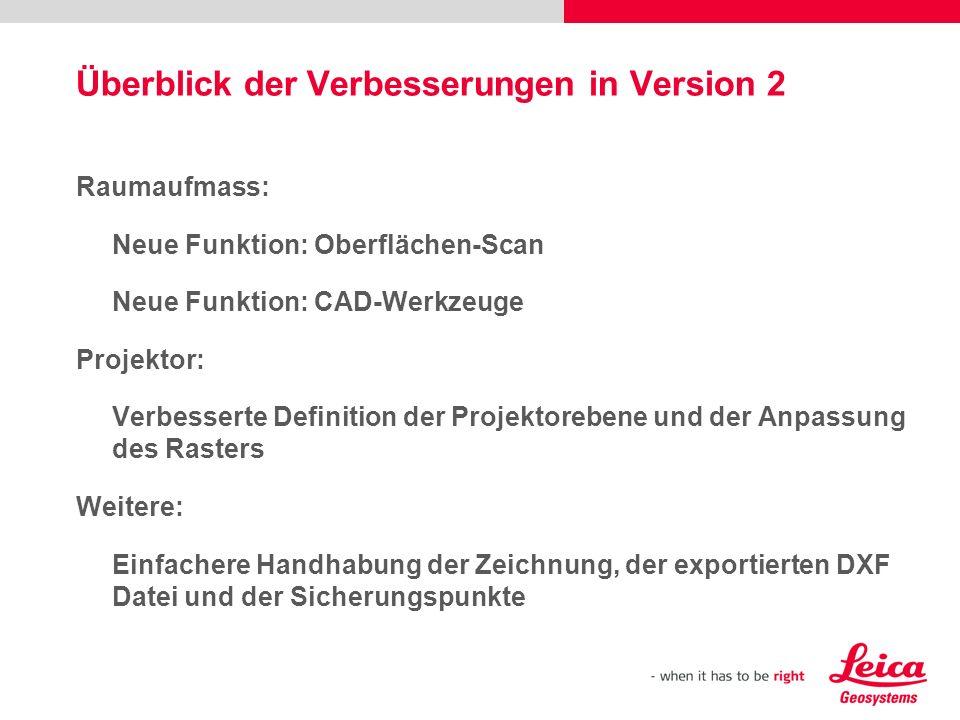 CAD-Werkzeuge Lotfusspunkt - schrittweise 1)2) 3)4) 5)