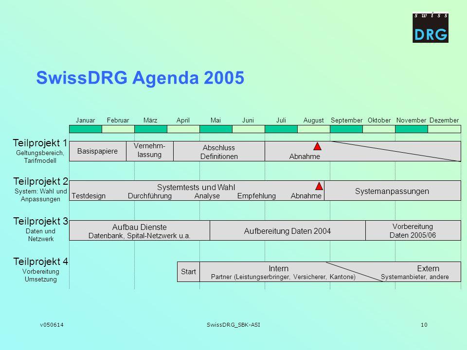v050614SwissDRG_SBK-ASI10 SwissDRG Agenda 2005 Teilprojekt 1 Geltungsbereich, Tarifmodell JanuarFebruarMärzAprilMaiJuniJuliAugustSeptemberOktoberNovem