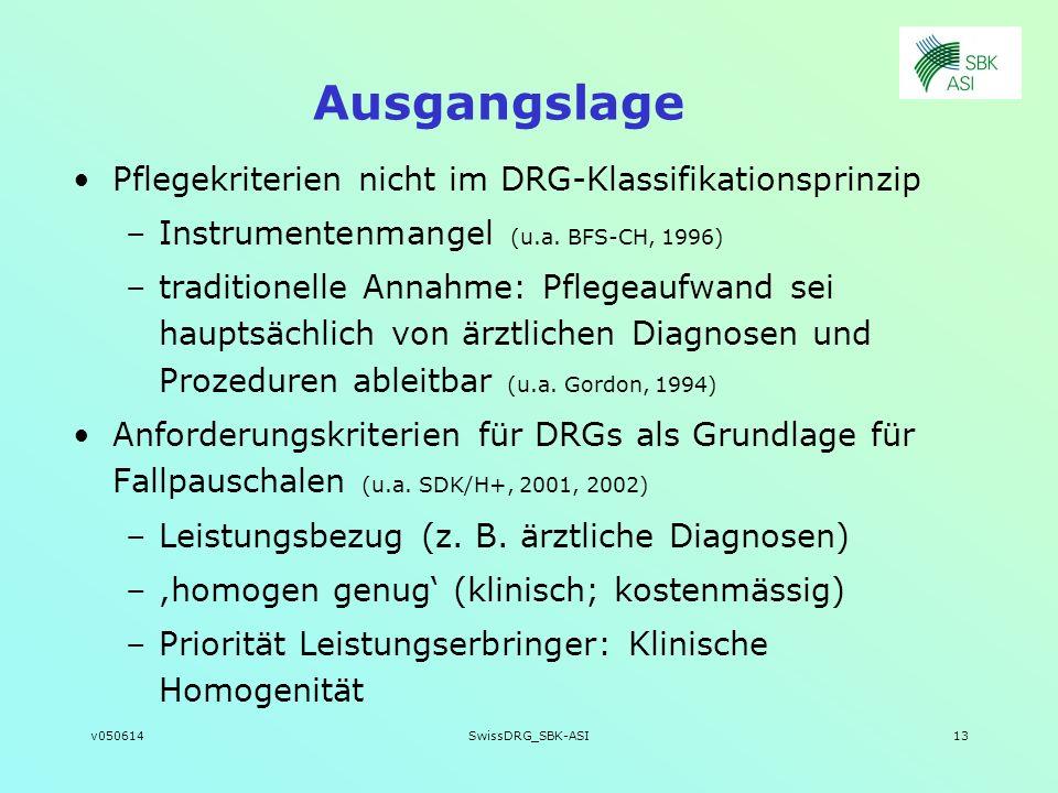 v050614SwissDRG_SBK-ASI13 Ausgangslage Pflegekriterien nicht im DRG-Klassifikationsprinzip –Instrumentenmangel (u.a. BFS-CH, 1996) –traditionelle Anna