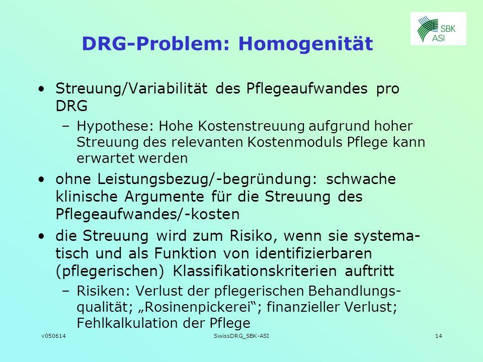 v050614SwissDRG_SBK-ASI14 DRG-Problem: Homogenität Streuung/Variabilität des Pflegeaufwandes pro DRG –Hypothese: Hohe Kostenstreuung aufgrund hoher St