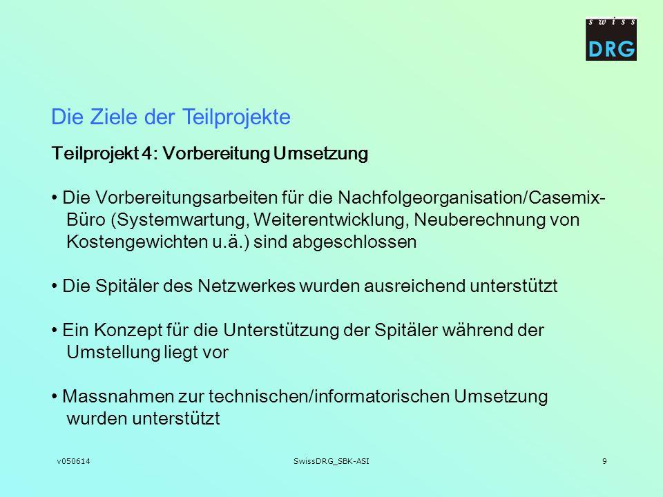 v050614SwissDRG_SBK-ASI9 Teilprojekt 4: Vorbereitung Umsetzung Die Vorbereitungsarbeiten für die Nachfolgeorganisation/Casemix- Büro (Systemwartung, W