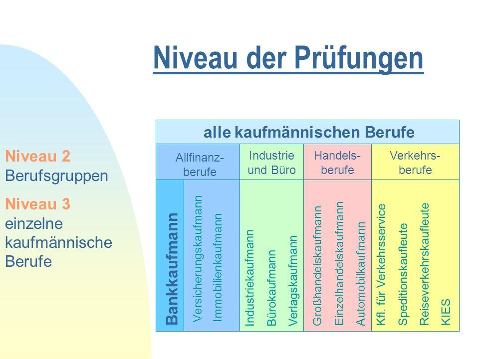 Niveau der Prüfungen Bankkaufmann Großhandelskaufmann Einzelhandelskaufmann Automobilkaufmann Kfl.