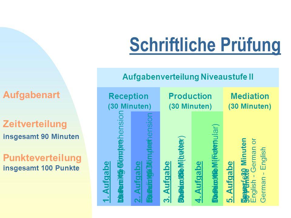 Schriftliche Prüfung Aufgabenart Zeitverteilung insgesamt 90 Minuten Reception (30 Minuten) 1.