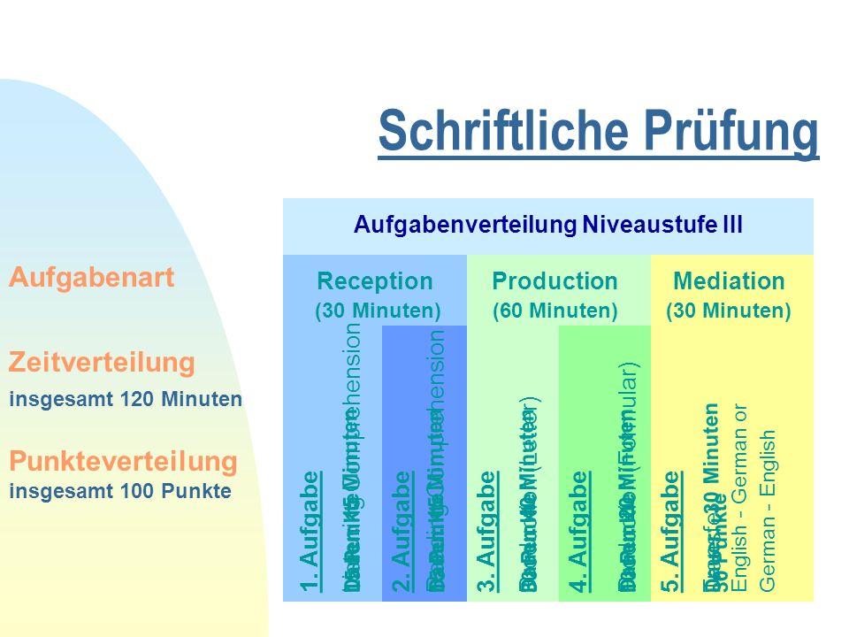 Schriftliche Prüfung Aufgabenart Zeitverteilung insgesamt 120 Minuten Reception (30 Minuten) 1.