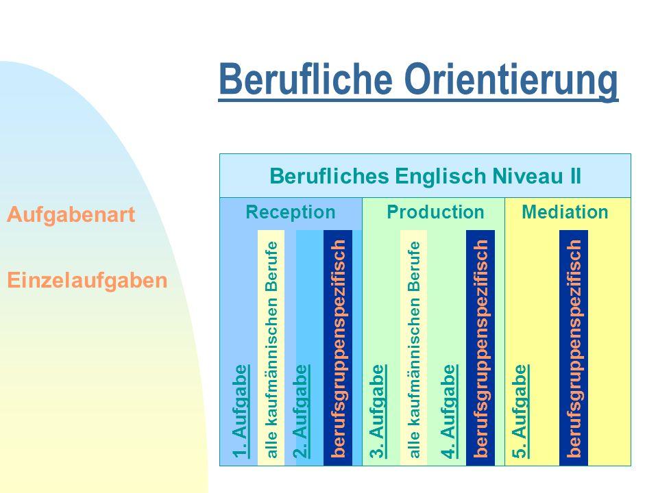 Berufliche Orientierung Aufgabenart Einzelaufgaben Reception 1.