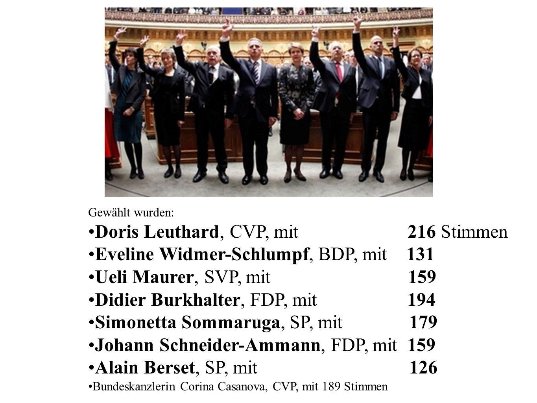 Gewählt wurden: Doris Leuthard, CVP, mit 216 Stimmen Eveline Widmer-Schlumpf, BDP, mit 131 Ueli Maurer, SVP, mit 159 Didier Burkhalter, FDP, mit 194 S