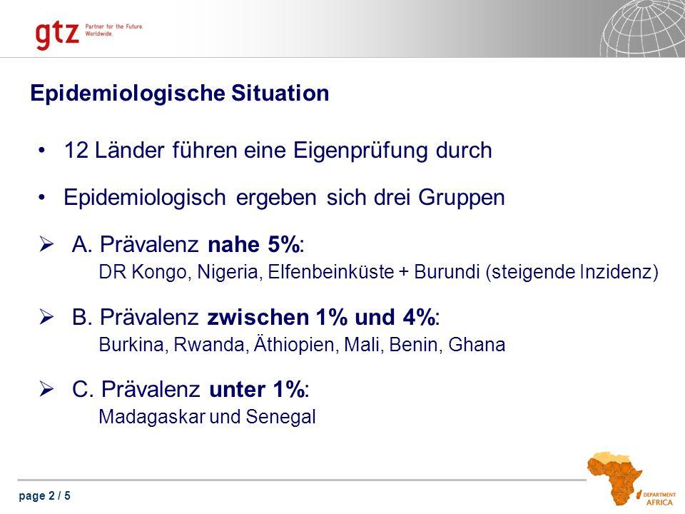 page 2 / 5 Epidemiologische Situation 12 Länder führen eine Eigenprüfung durch Epidemiologisch ergeben sich drei Gruppen A. Prävalenz nahe 5%: DR Kong