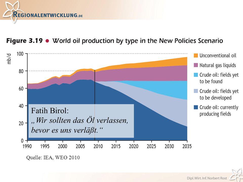 Quelle: IEA, WEO 2010 Fatih Birol: Wir sollten das Öl verlassen, bevor es uns verläßt.