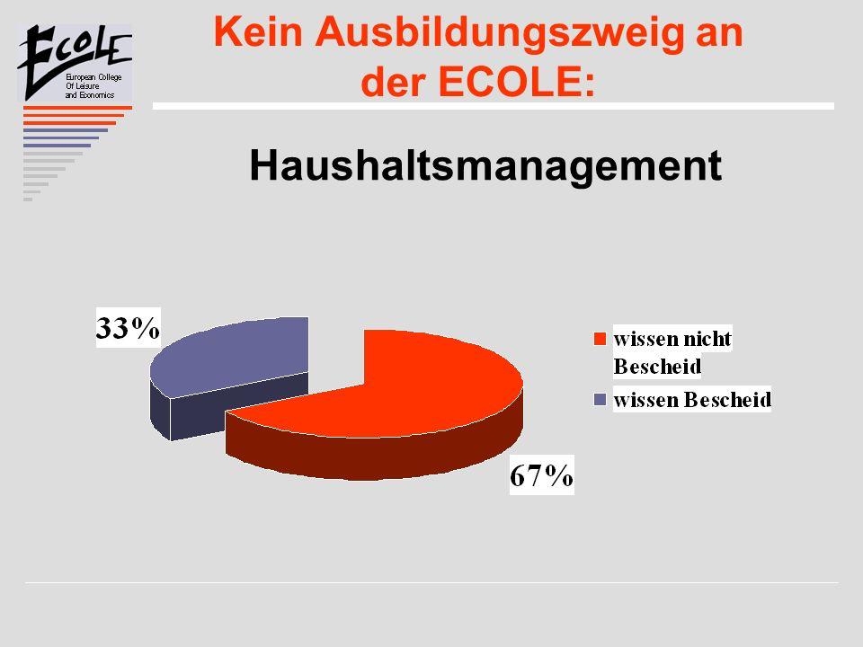 Kein Ausbildungszweig an der ECOLE: Haushaltsmanagement