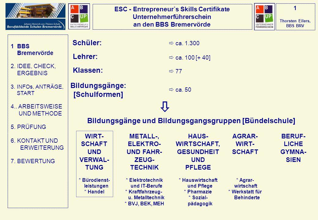 ESC - Entrepreneur`s Skills Certifikate Unternehmerführerschein an den BBS Bremervörde ca. 1.300 Schüler: Lehrer: ca. 100 [+ 40] Klassen: 77 Bildungsg