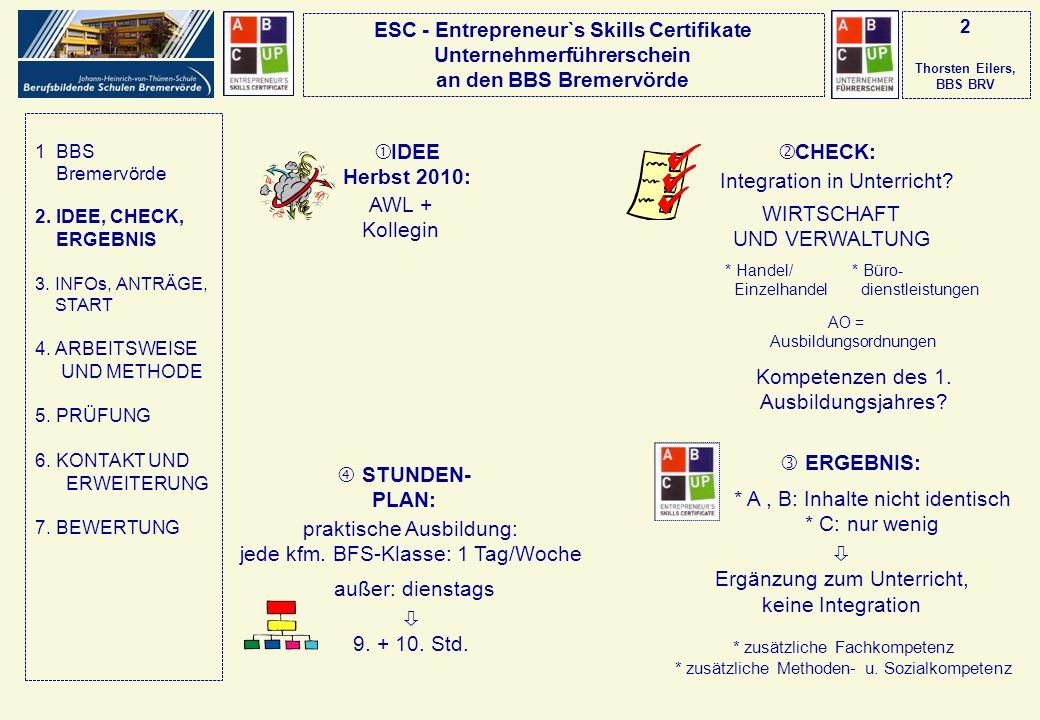ESC - Entrepreneur`s Skills Certifikate Unternehmerführerschein an den BBS Bremervörde 3 Thorsten Eilers, BBS BRV INFOs für interessierte Schüler: ANTRÄGE: * Projekträger * Schulleitung * Nebentätigkeit * … START: * Nov.