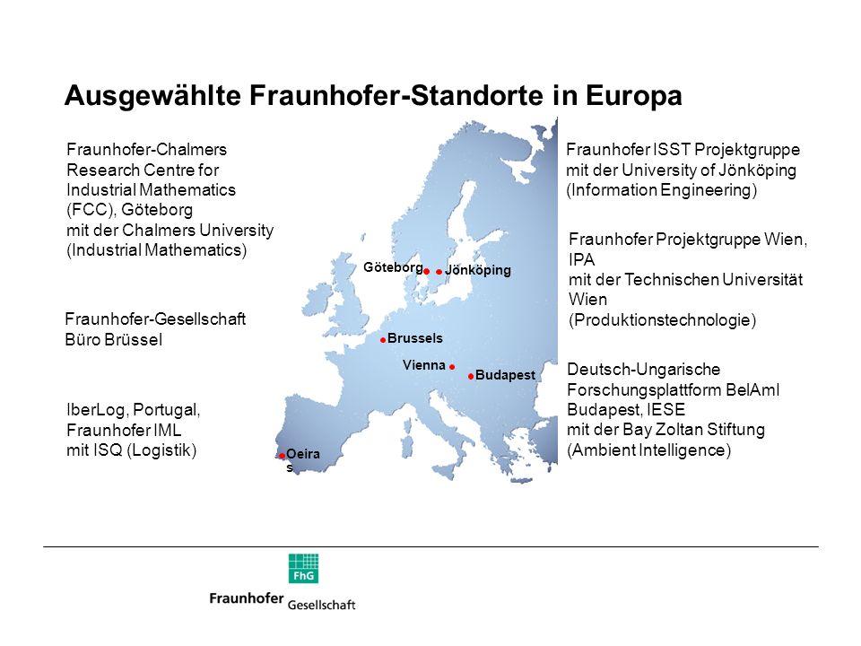 Entwicklung der Europa-Strategie der FhG Zielsetzung Bilaterale Kooperationen - Auf- und Ausbau strategischer Projektkooperationen mit europäischen Forschungseinrichtungen - Ausbau institutioneller Kooperationen und Präsenz in ausgewählten Ländern - Weiterer Ausbau der Auftragsforschung für europäische Industriepartner