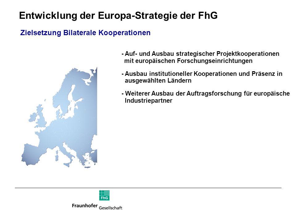 Entwicklung der Europa-Strategie der FhG Zielsetzung Bilaterale Kooperationen - Auf- und Ausbau strategischer Projektkooperationen mit europäischen Fo