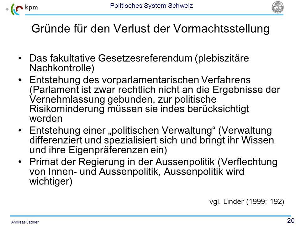 20 Politisches System Schweiz Andreas Ladner Gründe für den Verlust der Vormachtsstellung Das fakultative Gesetzesreferendum (plebiszitäre Nachkontrol