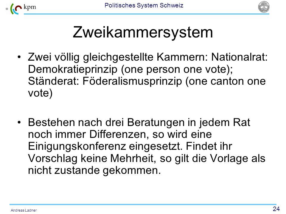 24 Politisches System Schweiz Andreas Ladner Zweikammersystem Zwei völlig gleichgestellte Kammern: Nationalrat: Demokratieprinzip (one person one vote