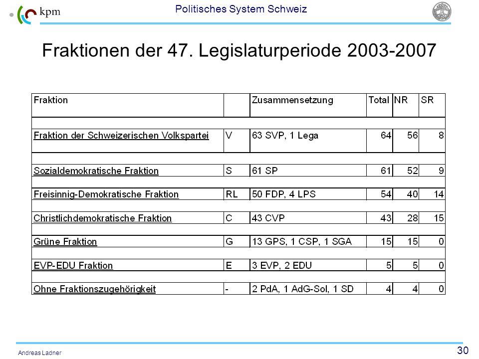 30 Politisches System Schweiz Andreas Ladner Fraktionen der 47. Legislaturperiode 2003-2007