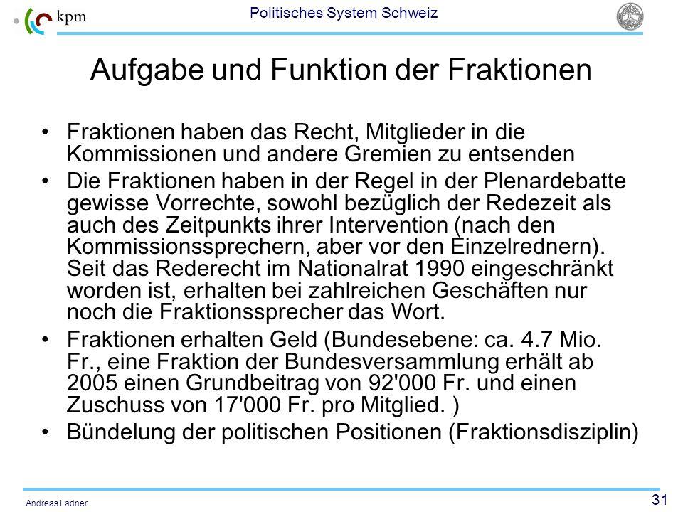 31 Politisches System Schweiz Andreas Ladner Aufgabe und Funktion der Fraktionen Fraktionen haben das Recht, Mitglieder in die Kommissionen und andere