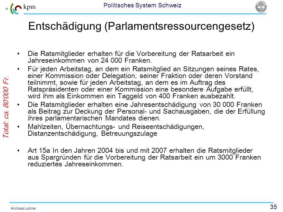 35 Politisches System Schweiz Andreas Ladner Entschädigung (Parlamentsressourcengesetz) Die Ratsmitglieder erhalten für die Vorbereitung der Ratsarbei