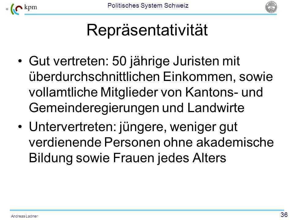 36 Politisches System Schweiz Andreas Ladner Repräsentativität Gut vertreten: 50 jährige Juristen mit überdurchschnittlichen Einkommen, sowie vollamtl