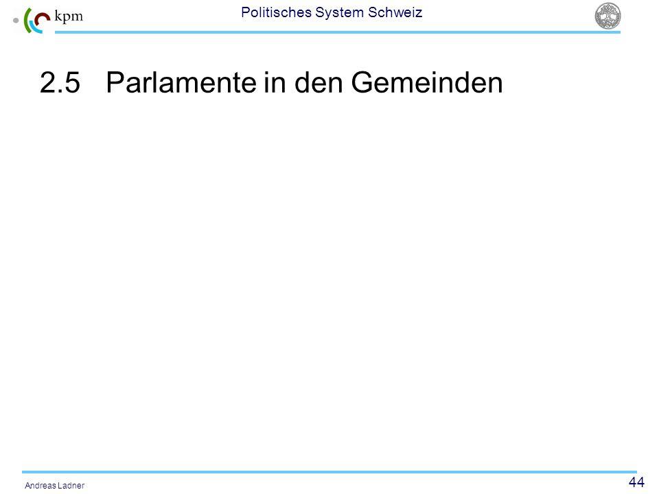 44 Politisches System Schweiz Andreas Ladner 2.5Parlamente in den Gemeinden