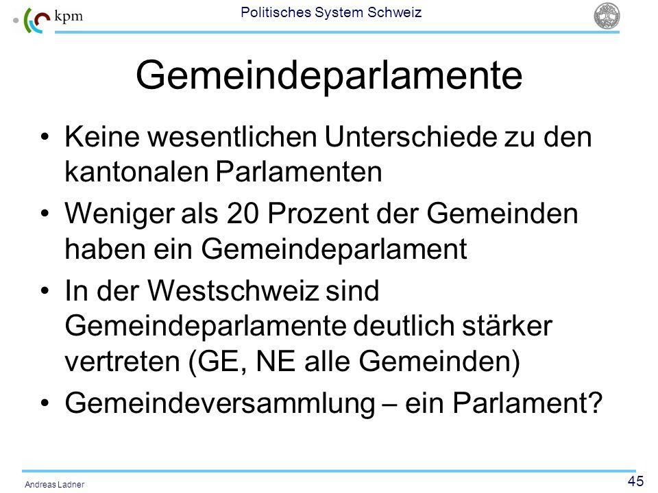 45 Politisches System Schweiz Andreas Ladner Gemeindeparlamente Keine wesentlichen Unterschiede zu den kantonalen Parlamenten Weniger als 20 Prozent d