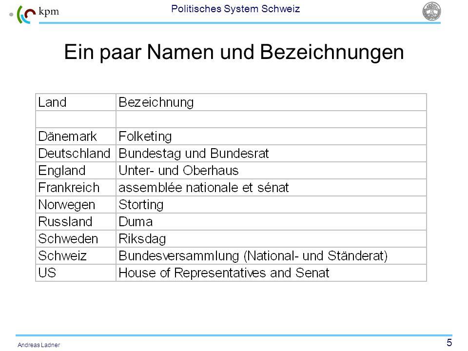 5 Politisches System Schweiz Andreas Ladner Ein paar Namen und Bezeichnungen