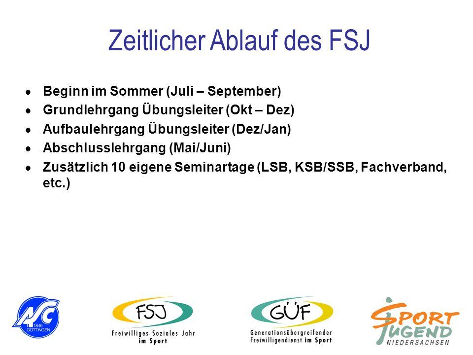 Beginn im Sommer (Juli – September) Grundlehrgang Übungsleiter (Okt – Dez) Aufbaulehrgang Übungsleiter (Dez/Jan) Abschlusslehrgang (Mai/Juni) Zusätzli