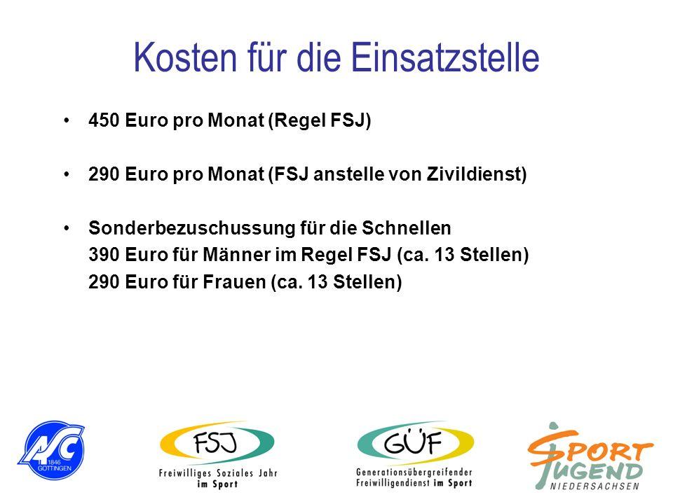 450 Euro pro Monat (Regel FSJ) 290 Euro pro Monat (FSJ anstelle von Zivildienst) Sonderbezuschussung für die Schnellen 390 Euro für Männer im Regel FS