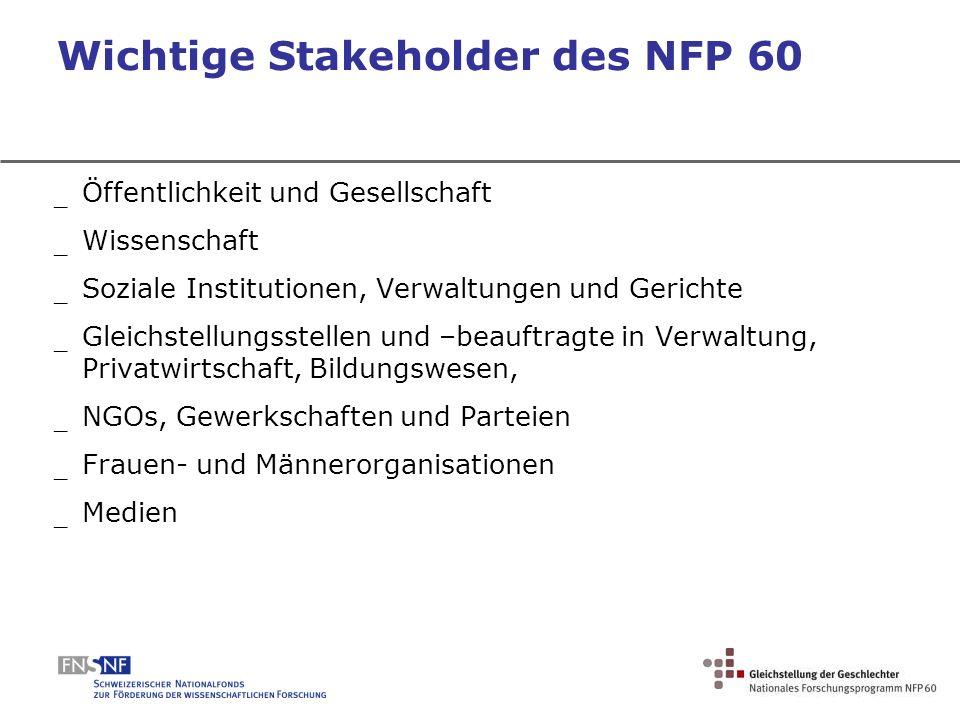 Wichtige Stakeholder des NFP 60 _ Öffentlichkeit und Gesellschaft _ Wissenschaft _ Soziale Institutionen, Verwaltungen und Gerichte _ Gleichstellungss