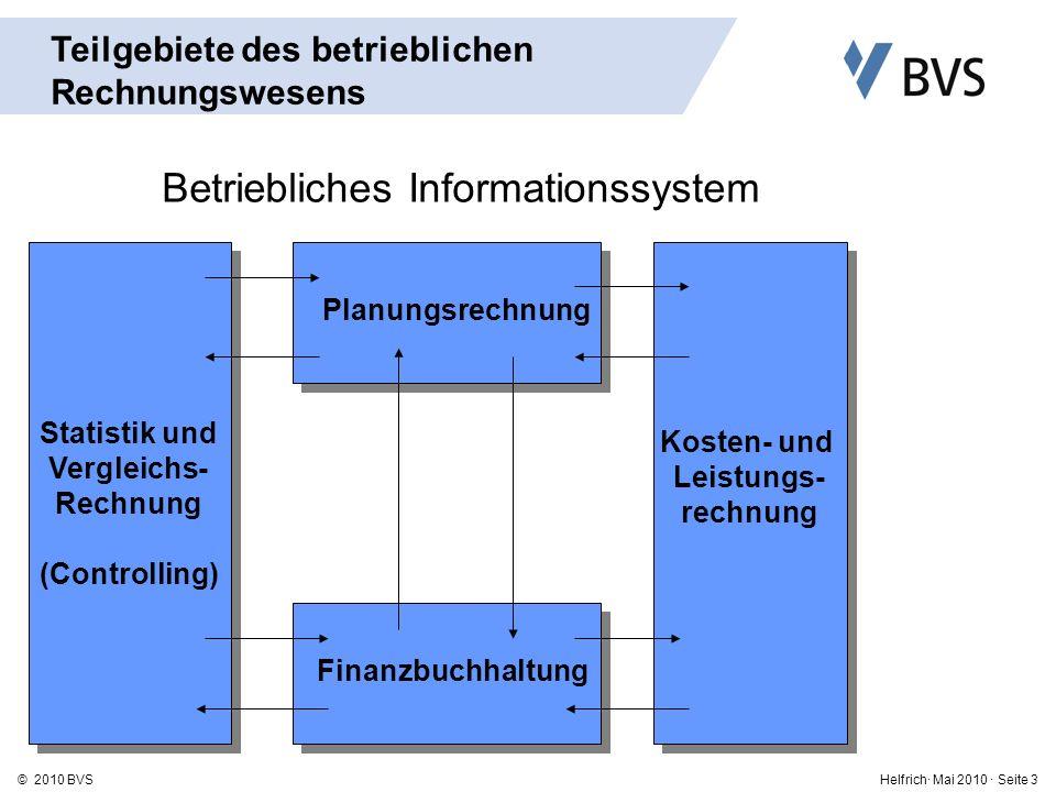 Helfrich· Mai 2010 · Seite 3© 2010 BVS Finanzbuchhaltung Kosten- und Leistungs- rechnung Planungsrechnung Statistik und Vergleichs- Rechnung (Controlling) Betriebliches Informationssystem Teilgebiete des betrieblichen Rechnungswesens
